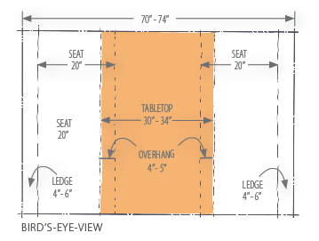 Bird's-Eye-View of the banquette seating illustration above.