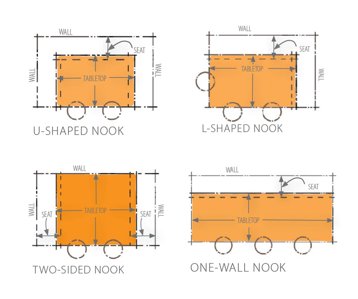 Four different configuration options for banquette seating.